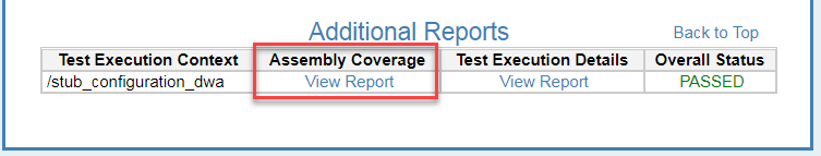 Assembly Code Coverage - Parasoft C++test 10 3 2 (Eclipse